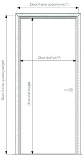 Standard Door Size Interior Standard Bedroom Door Size Door Heights Doorway Height Door