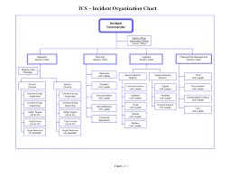 10 best images of organizational flow chart template word