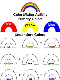 25 color mixing chart ideas color mixing