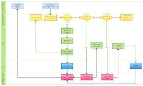 Flow Excel Template Excel Flow Chart Thebridgesummit Co