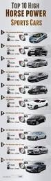 Lamborghini Veneno Mpg - best 25 first lamborghini ideas on pinterest lamborghini miura