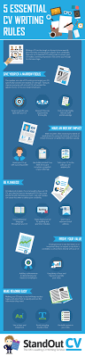 cv writting 5 essential cv writing infographic e learning infographics