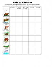 all worksheets biome worksheets printable worksheets guide for