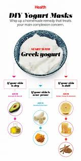 Yogurt Untuk Masker Wajah uh atasi segala masalah kulit wajah yuk buat masker yogurt sendiri