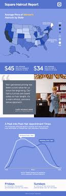 how much is average price for hair cut and color here s what salon pricing looks like across the country