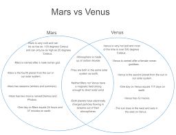 mars vs venus venn diagram creately