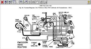 gmc 454 engine diagram 1999 wiring diagrams instruction