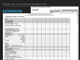 18 wound care documentation template guidelines for the care of
