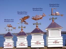 Build Your Own Cupola Best 25 Barn Cupola Ideas On Pinterest Barns Cupola Definition