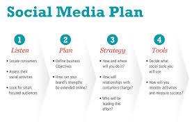 10 best images of social media business plan sample social media