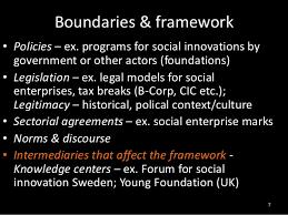 cic si e social si sd governance