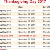 thanksgiving 2017 date divascuisine