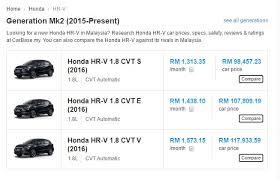 honda malaysia car price myhrv