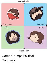 Game Grumps Memes - authoritarian economic economic left right libertarian game grumps