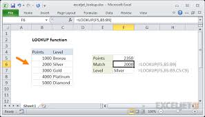 How To Create A Lookup Table In Excel How To Use The Excel Lookup Function Exceljet