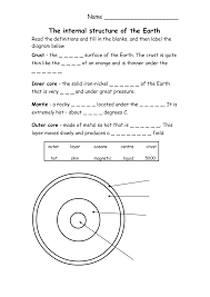 parts of a volcano printable worksheets learn spanish