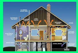 energy efficient home designs make the home more energy efficient interior design questions