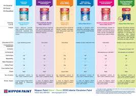 100 paint color comparison side by side color comparison