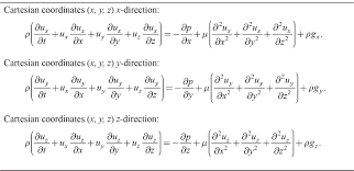 heat conduction equation derivation cylindrical coordinates