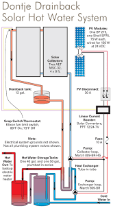 House Plumbing System Designing A Pv Powered Drainback Solar Water System Home