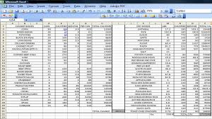 Templates For Spreadsheets Excel Inventory Spreadsheet Template