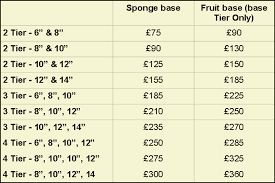 wedding cakes and prices unique how much does a wedding cake cost uk wedding cakes prices