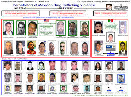 Mexico Drug Cartel Map by Los Zetas And Gulf Cartel Perpetrators Of Mexican Drug Trafficking