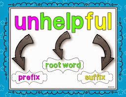 47 best affixes images on pinterest prefixes and suffixes word