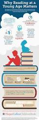ecd research orion children international