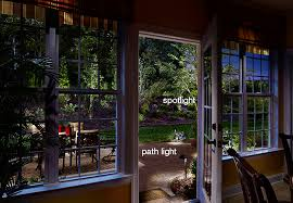 Landscape Lighting Ideas Pictures Lighting Ideas