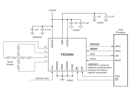 samsung i9082 schematic diagram free download juanribon com galaxy