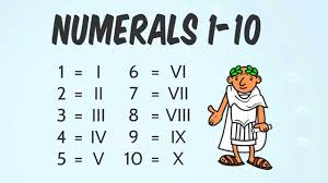 Roman Numerals Worksheet Roman Numerals The Epic Guide Youtube