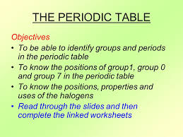 Group 7 Periodic Table The Periodic Table Objectives To Be Able To Identify Groups And