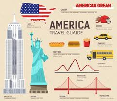 country usa travel vacation guide of goods places and features