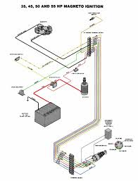charming 12 volt solenoid wiring diagram photos electrical and fair