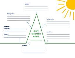 letter template poptalk solar system classroom activities pics