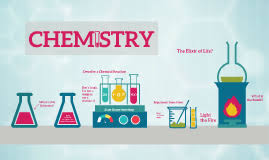 chemistry prezi template by prezi templates by prezibase on prezi