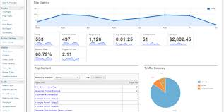 website traffic report template the top 10 free content analytics tools