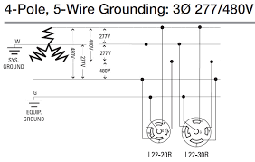 480 volt 3 phase 4 wire diagram wiring diagrams