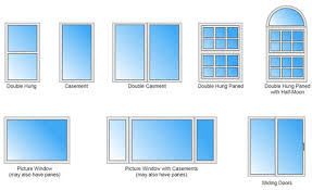 What Are The Different Home Styles Incredible Different Style Windows What Are The Different Window