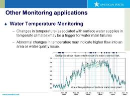 getting smarter with advanced metering infrastructure ppt video
