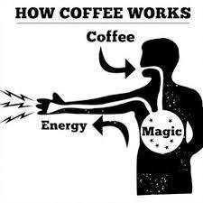 Coffee Magic pt biz on how coffee works howthingswork coffee