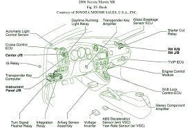 toyota land cruiser wiring diagram u2013 astartup