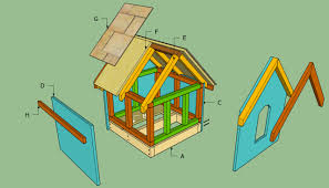 how to build a dog house blueprint home improvement kennels