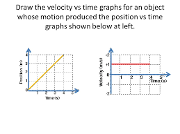 practicing with graphs ppt video online download