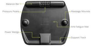home cubefit world u0027s best standing desk mat