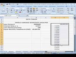 Sensitivity Analysis Excel Template Data Tables And Sensitivity Analysis Excel
