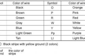 extraordinary wire color code number chart photos wiring