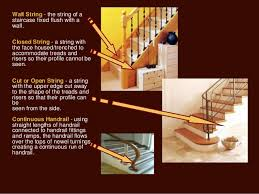 Banister Fittings Staircase Designing And Basics
