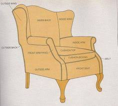 Amanda Brown Upholstery Spruce A Step By Step Guide To Upholstery And Design Amanda